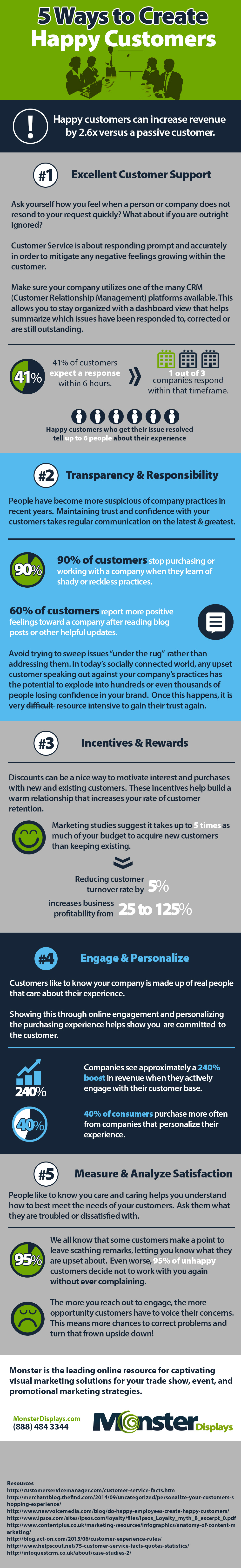 Infographic-Create-Happy-Customers
